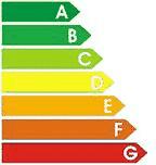 energielabel-groningen-002